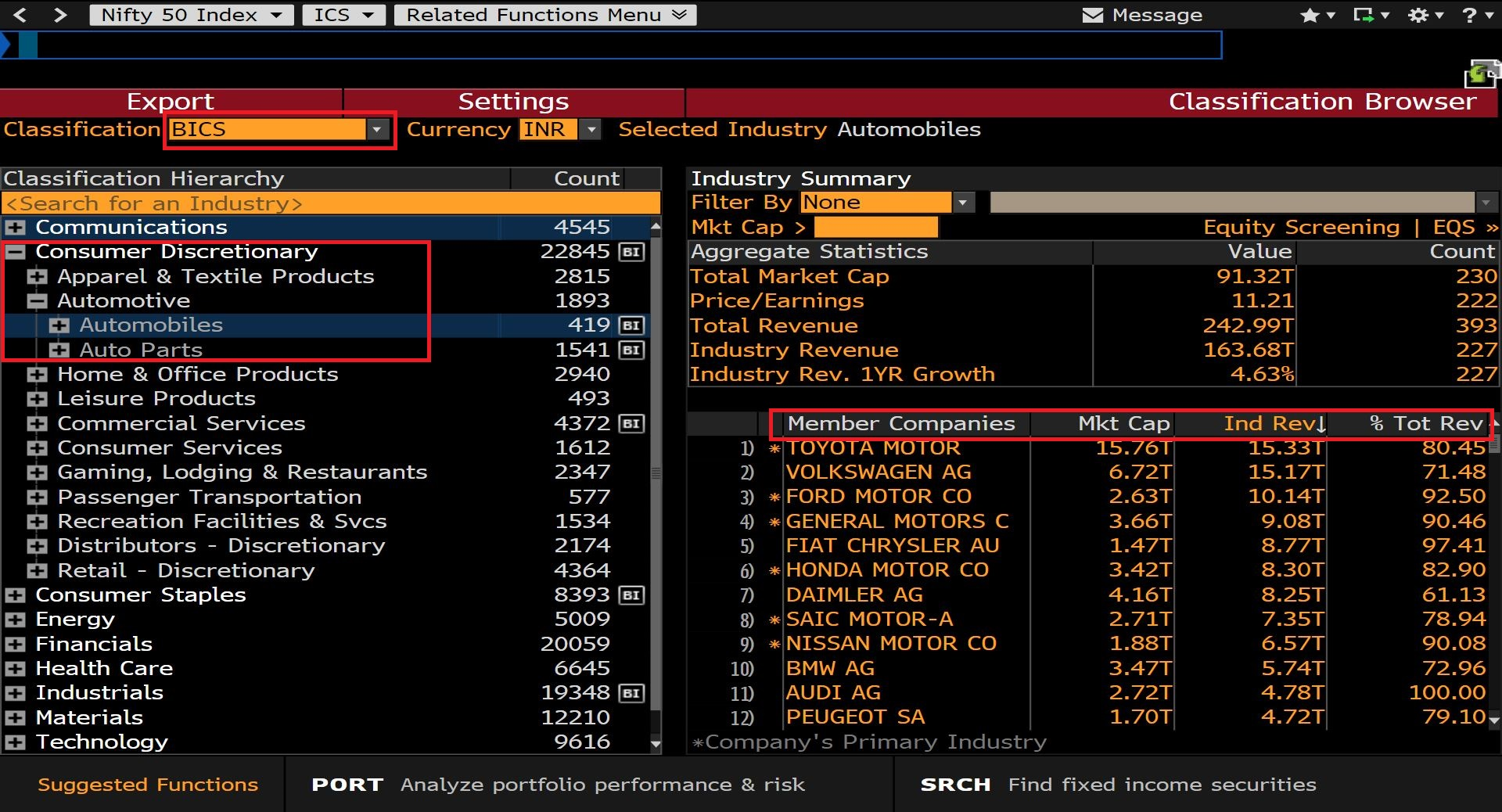 Login to Bloomberg (Available in Library) then Search for BICS and Select Consumer Discretionary and Click Automotive and Click on Automobiles