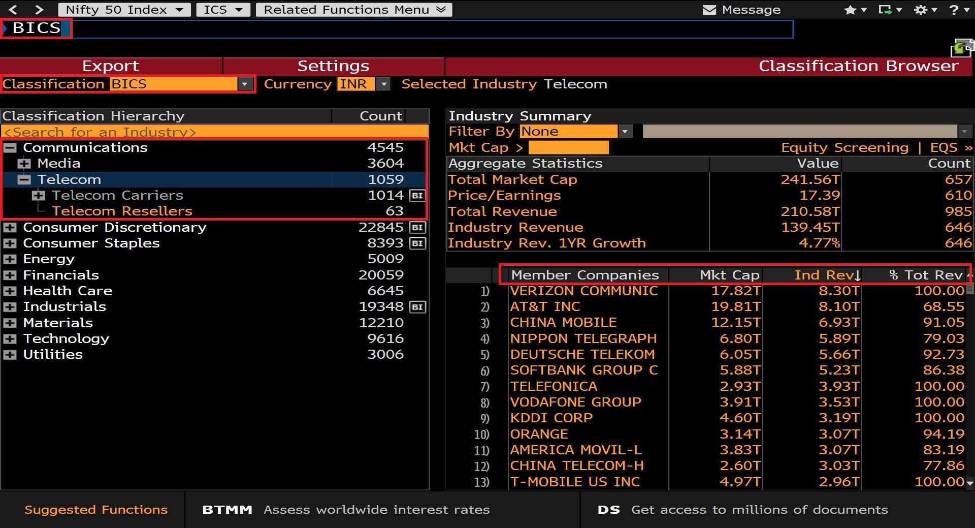 Login to Bloomberg (Available in Library) then Search for BICS and Select Communication and Click on Telecom