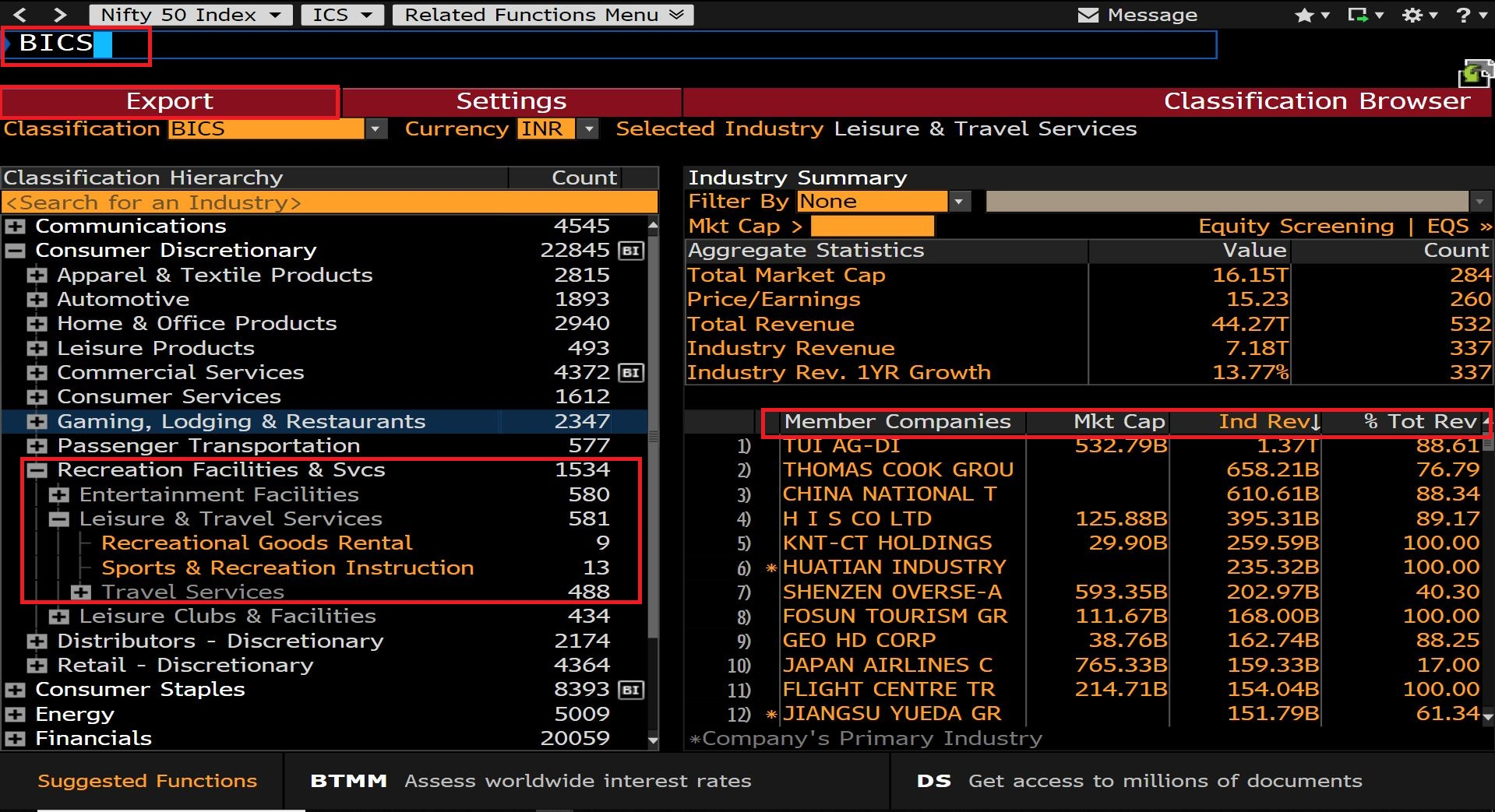 Login to Bloomberg (Available in Library) then Search for BICS and Select Consumer Discretionary and Click on Recreation Facilities & Svcs and Click on Leisure & Travel Services
