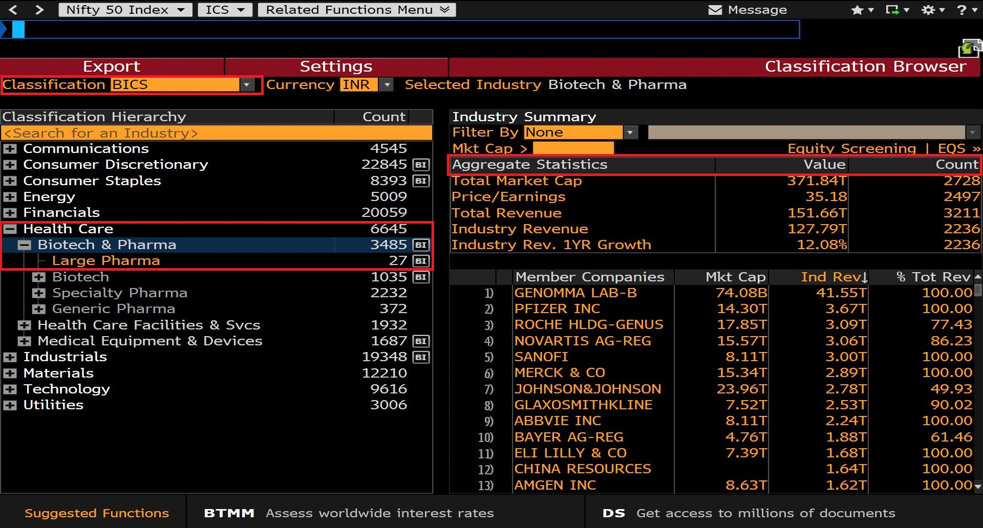 Login to Bloomberg (Available in Library) then Search for BICS and Select Health Care and Click Biotech & Pharma