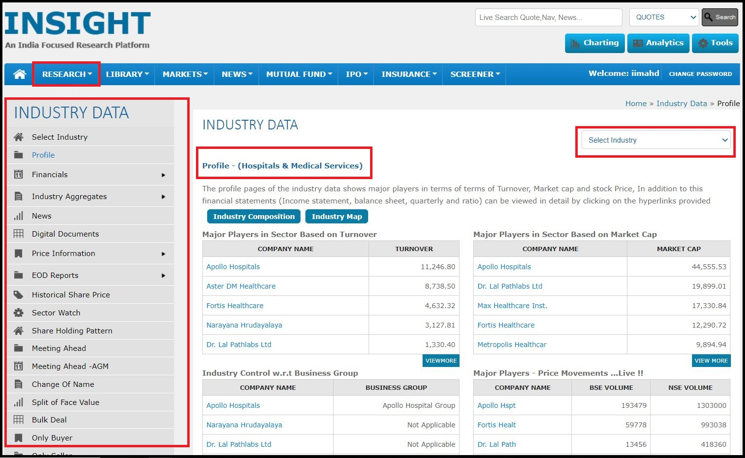 Dion INSIGHT and Click on Research then Select Industry Data and Select Hospitals & Medical Services