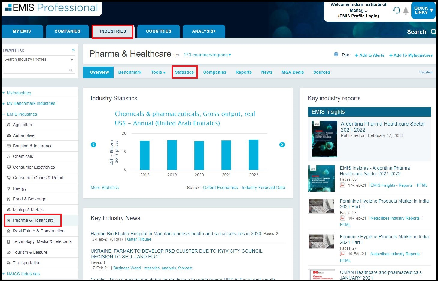 EMIS Intelligence (Professional) and Click on Industry Analysis then Click on Pharma & Healthcare then Select Statistics