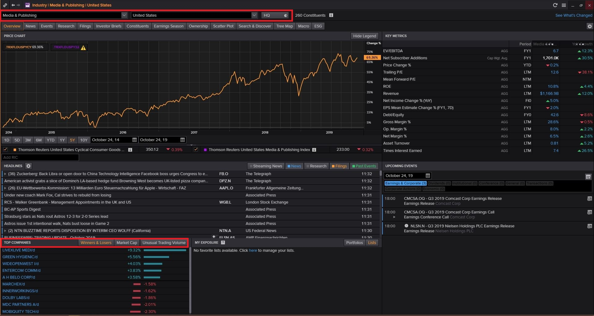 Login to Thomson Reuters Eikon (Available Only in Library) then Type INDUS and Search and Search for Media and Click on Required Industry and Select Country
